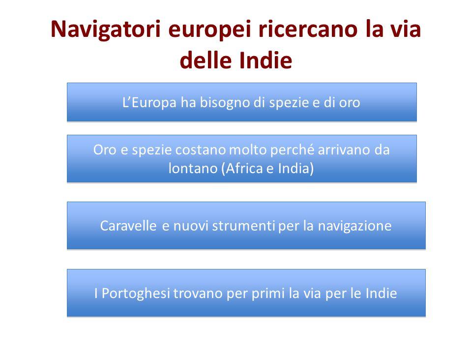Navigatori europei ricercano la via delle Indie LEuropa ha bisogno di spezie e di oro Oro e spezie costano molto perché arrivano da lontano (Africa e