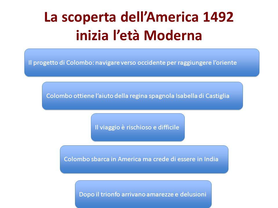 La scoperta dellAmerica 1492 inizia letà Moderna Colombo sbarca in America ma crede di essere in India Dopo il trionfo arrivano amarezze e delusioni I