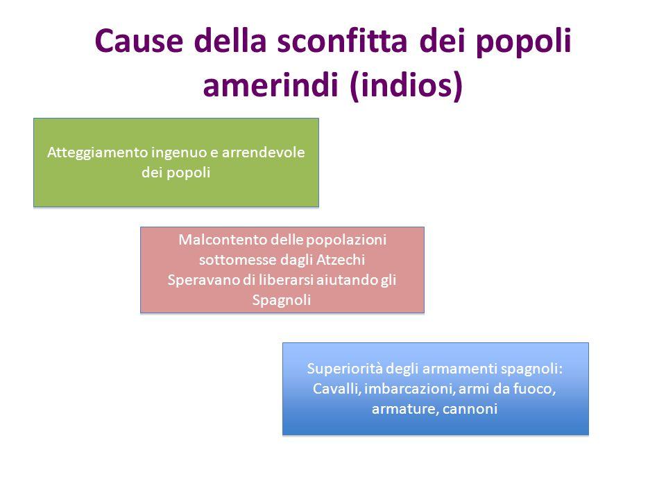 Cause della sconfitta dei popoli amerindi (indios) Superiorità degli armamenti spagnoli: Cavalli, imbarcazioni, armi da fuoco, armature, cannoni Super
