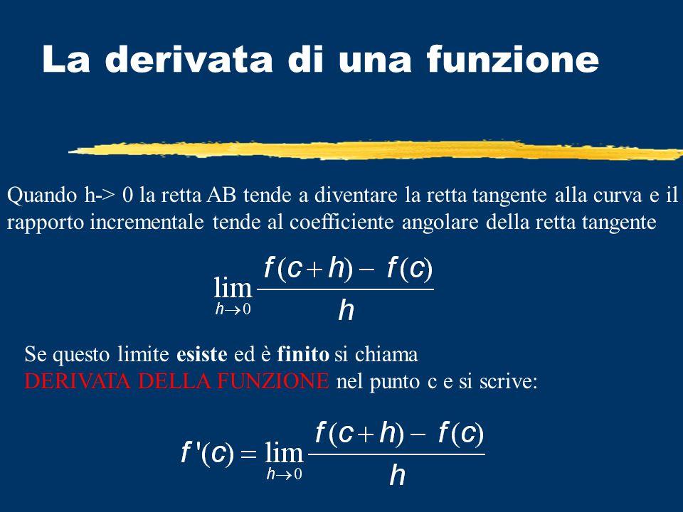Quando h-> 0 la retta AB tende a diventare la retta tangente alla curva e il rapporto incrementale tende al coefficiente angolare della retta tangente