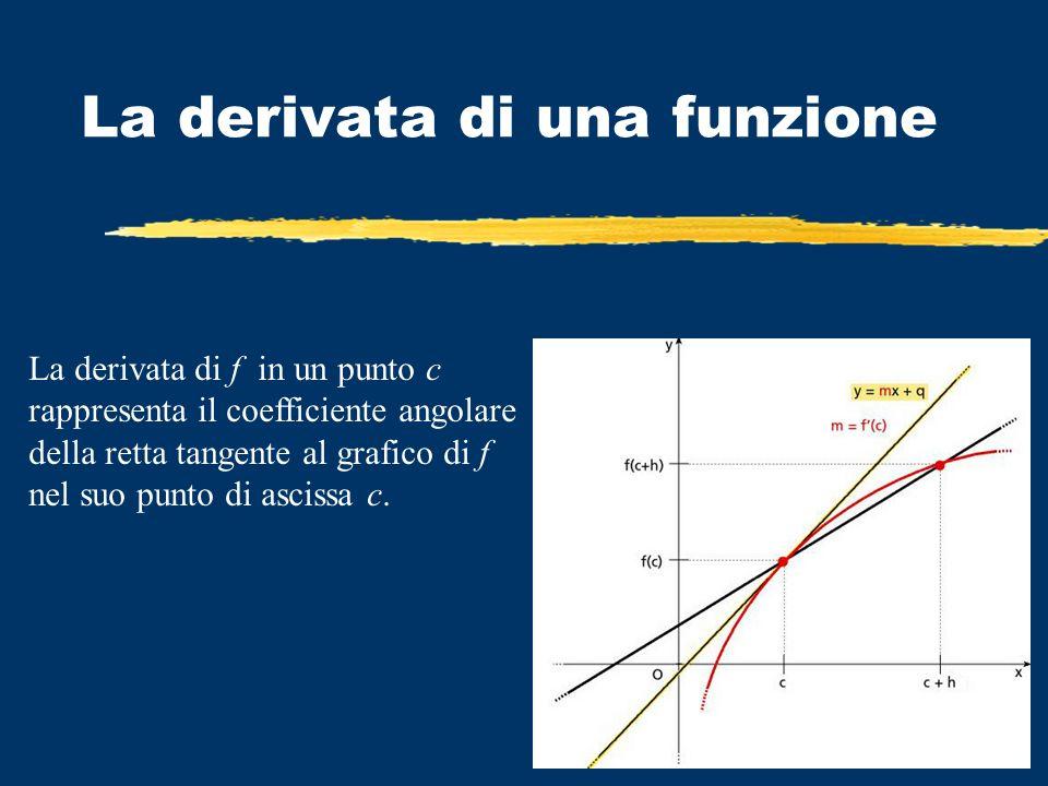 La derivata di f in un punto c rappresenta il coefficiente angolare della retta tangente al grafico di f nel suo punto di ascissa c. La derivata di un