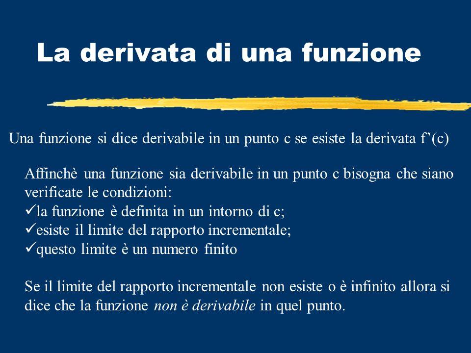 Una funzione si dice derivabile in un punto c se esiste la derivata f(c) La derivata di una funzione Affinchè una funzione sia derivabile in un punto