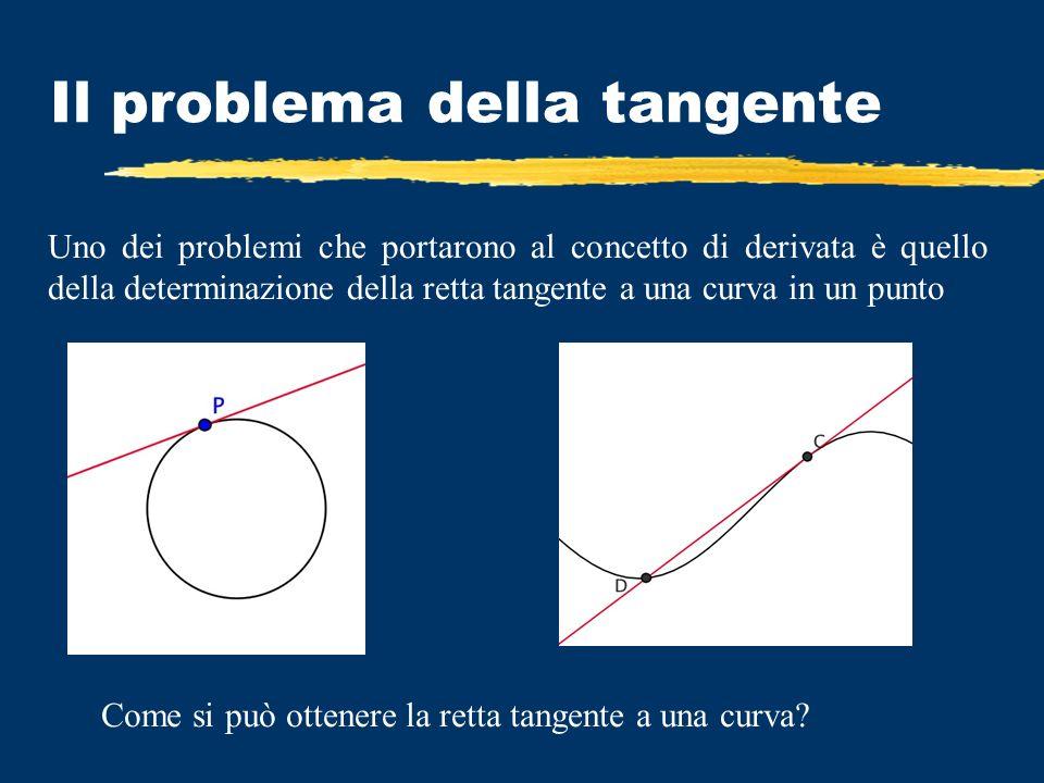 Il problema della tangente Uno dei problemi che portarono al concetto di derivata è quello della determinazione della retta tangente a una curva in un