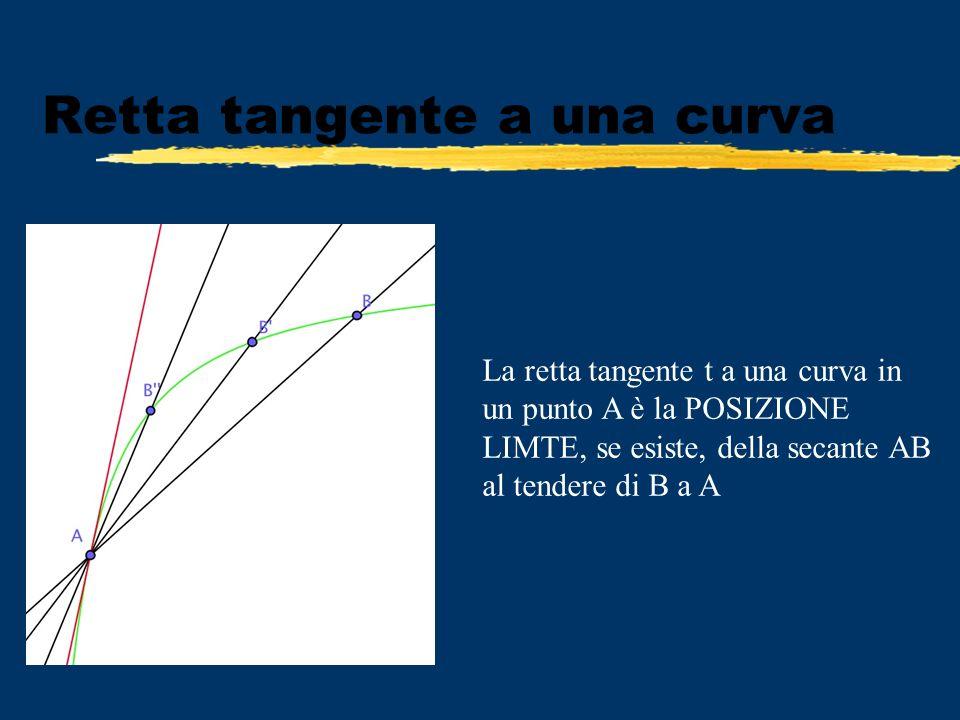 Una funzione si dice derivabile in un punto c se esiste la derivata f(c) La derivata di una funzione Affinchè una funzione sia derivabile in un punto c bisogna che siano verificate le condizioni: la funzione è definita in un intorno di c; esiste il limite del rapporto incrementale; questo limite è un numero finito Se il limite del rapporto incrementale non esiste o è infinito allora si dice che la funzione non è derivabile in quel punto.