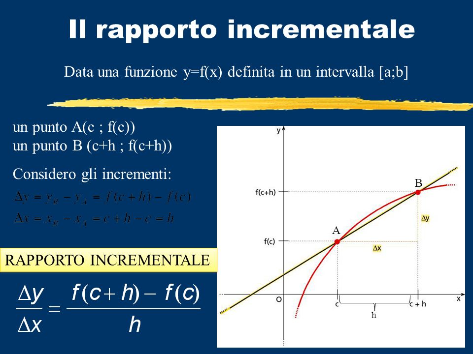 Il rapporto incrementale Data una funzione y=f(x) definita in un intervalla [a;b] un punto A(c ; f(c)) un punto B (c+h ; f(c+h)) A B h Considero gli i