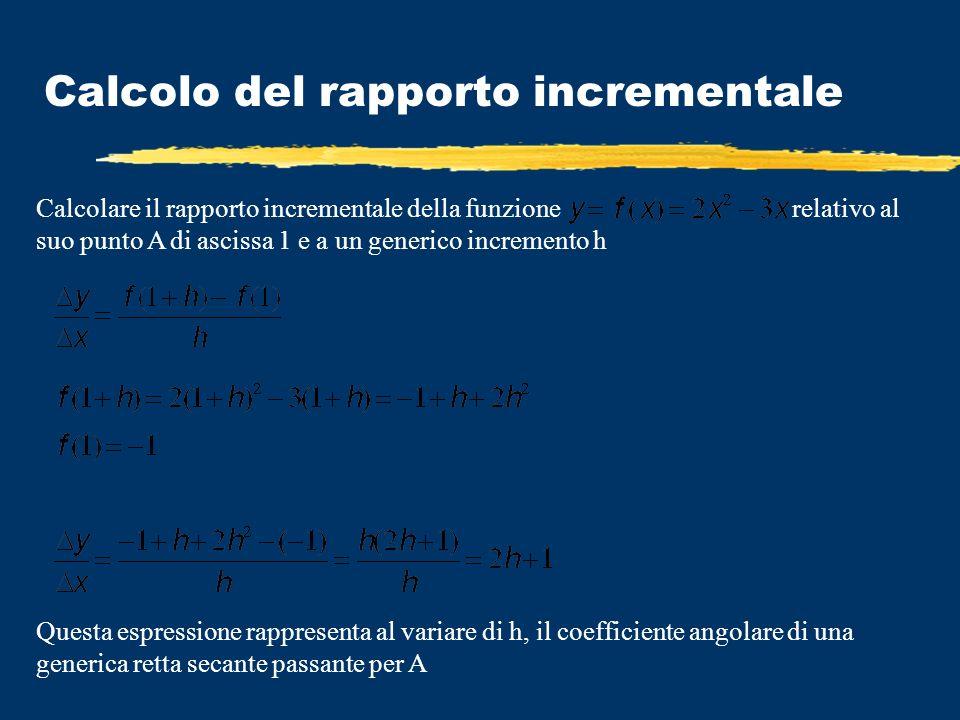 Calcolo del rapporto incrementale Calcolare il rapporto incrementale della funzione relativo al suo punto A di ascissa 1 e a un generico incremento h