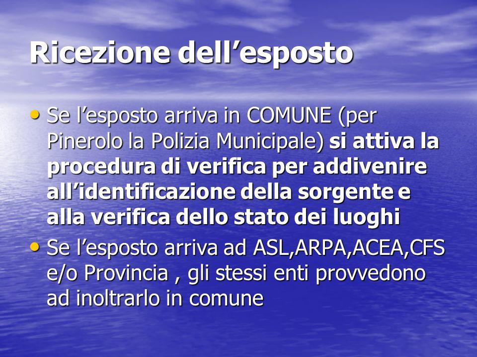 Ricezione dellesposto Se lesposto arriva in COMUNE (per Pinerolo la Polizia Municipale) si attiva la procedura di verifica per addivenire allidentific