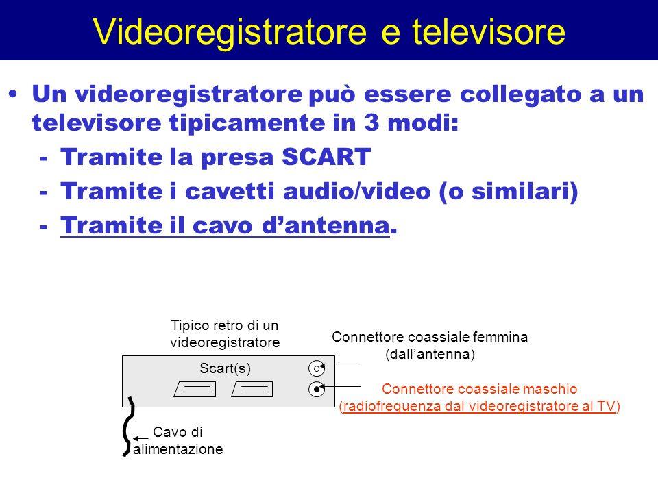 Videoregistratore e televisore Un videoregistratore può essere collegato a un televisore tipicamente in 3 modi: -Tramite la presa SCART -Tramite i cav