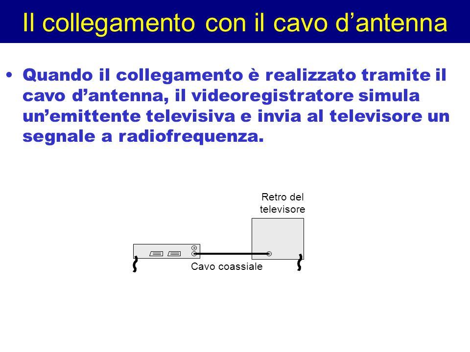 Il collegamento con il cavo dantenna Quando il collegamento è realizzato tramite il cavo dantenna, il videoregistratore simula unemittente televisiva