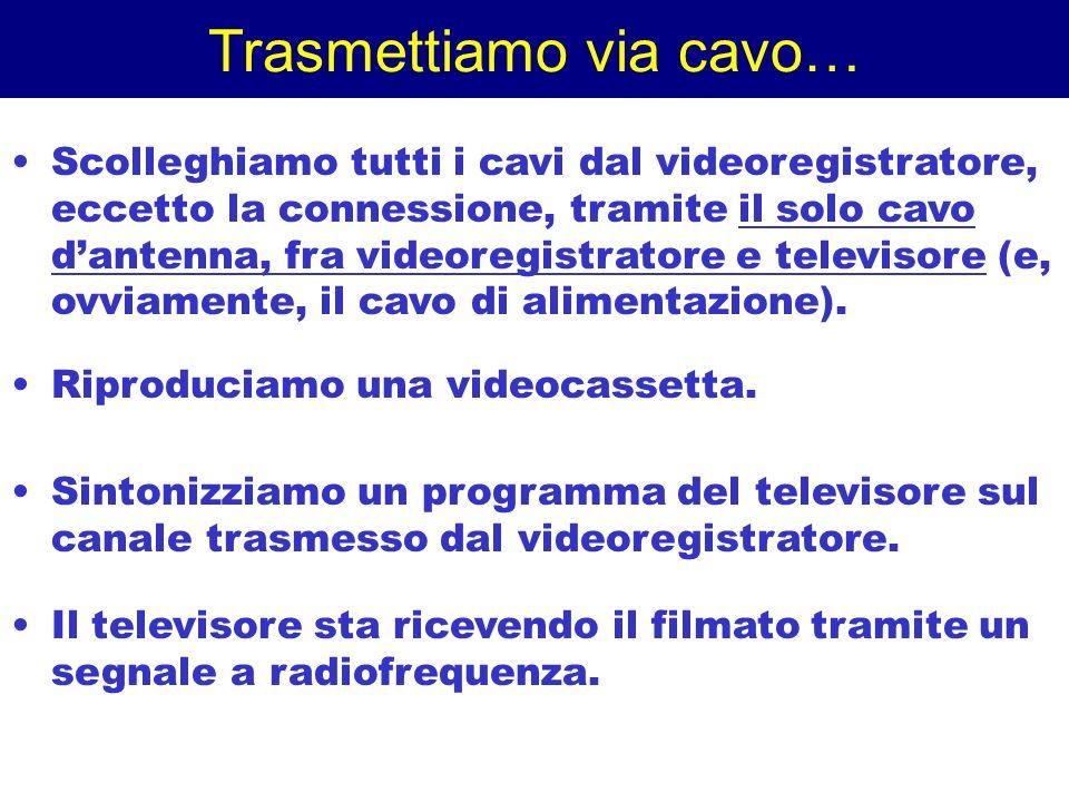 Trasmettiamo via cavo… Scolleghiamo tutti i cavi dal videoregistratore, eccetto la connessione, tramite il solo cavo dantenna, fra videoregistratore e
