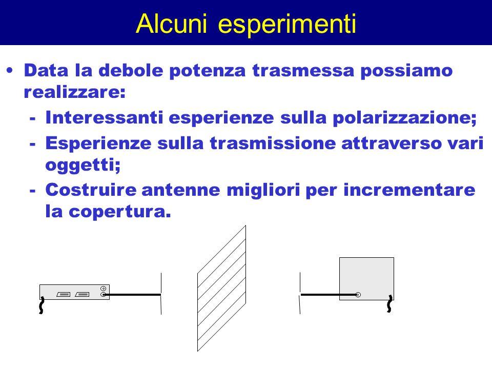 Alcuni esperimenti Data la debole potenza trasmessa possiamo realizzare: -Interessanti esperienze sulla polarizzazione; -Esperienze sulla trasmissione