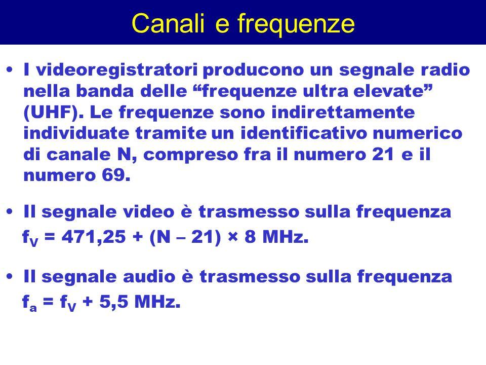 Canali e frequenze I videoregistratori producono un segnale radio nella banda delle frequenze ultra elevate (UHF). Le frequenze sono indirettamente in