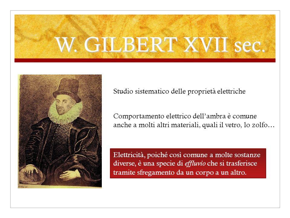 W. GILBERT XVII sec. Studio sistematico delle proprietà elettriche Comportamento elettrico dellambra è comune anche a molti altri materiali, quali il