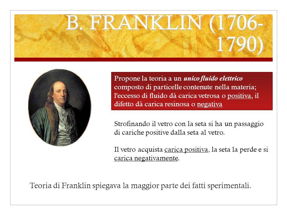 B. FRANKLIN (1706- 1790) Propone la teoria a un unico fluido elettrico composto di particelle contenute nella materia; l'eccesso di fluido dà carica v