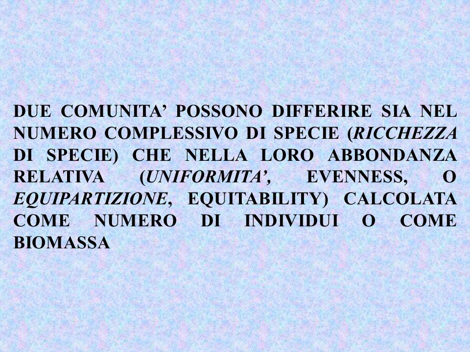 DUE COMUNITA POSSONO DIFFERIRE SIA NEL NUMERO COMPLESSIVO DI SPECIE (RICCHEZZA DI SPECIE) CHE NELLA LORO ABBONDANZA RELATIVA (UNIFORMITA, EVENNESS, O