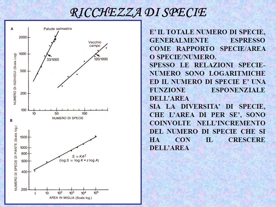 DUE SISTEMI, CIASCUNO CONTENENTE 10 SPECIE E 100 INDIVIDUI HANNO LO STESSO INDICE S/N (SPECIE-INDIVIDUI) DI RICCHEZZA, MA POSSONO AVERE INDICI DI UGUAGLIANZA DIVERSI, A SECONDA DELLA DISTRIBUZIONE DEI 100 INDIVIDUI NELLE 10 SPECIE: OMOGENEITA 91-1-1-1-1-1-1-1-1-1 (MINIMA UGUAGLIANZA E MASSIMA DOMINANZA) 10 INDIVIDUI PER SPECIE (PERFETTA UGUAGLIANZA E NESSUNA DOMINANZA) LUGUAGLIANZA TENDE AD ESSERE ALTA E COSTANTE NELLE POPOLAZIONE DI UCCELLI (DIFFERENZE NELLA RICCHEZZA) LE PIANTE ED IL FITOPLANCTON TENDONO AD AVERE UNA OMOGENEITA MEDIA PIUTTOSTO BASSA