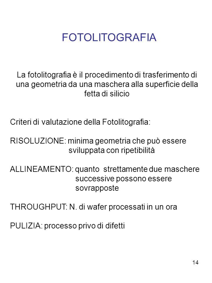 14 FOTOLITOGRAFIA La fotolitografia è il procedimento di trasferimento di una geometria da una maschera alla superficie della fetta di silicio Criteri