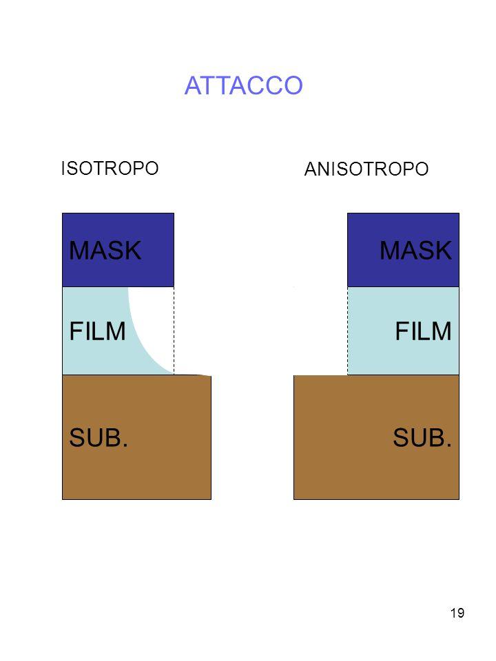 19 FILM MASK ATTACCO MASK SUB. FILM ISOTROPO ANISOTROPO