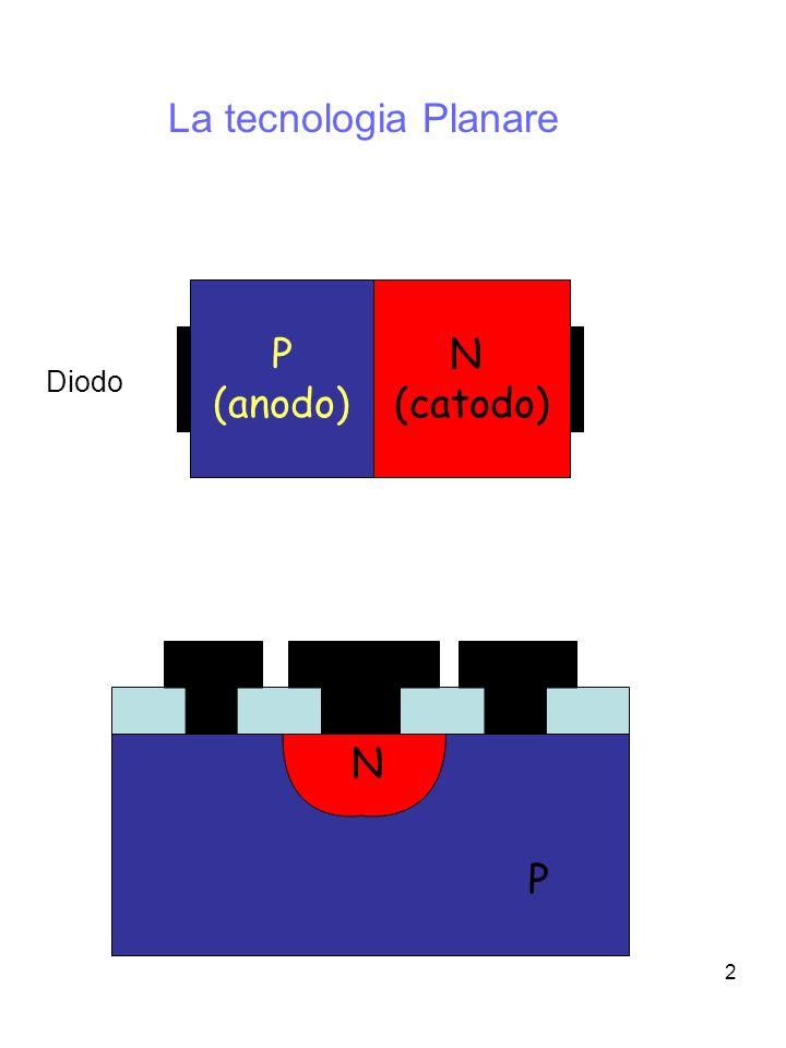 2 La tecnologia Planare Diodo N (catodo) P (anodo) N P
