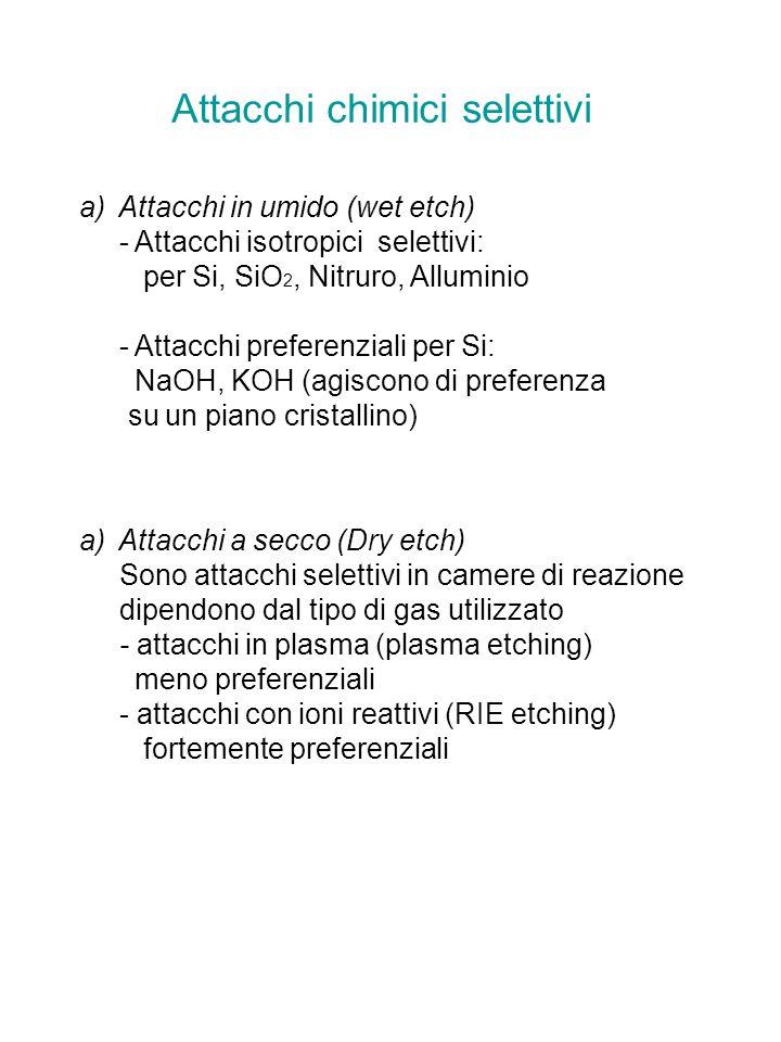 Attacchi chimici selettivi a)Attacchi in umido (wet etch) - Attacchi isotropici selettivi: per Si, SiO 2, Nitruro, Alluminio - Attacchi preferenziali