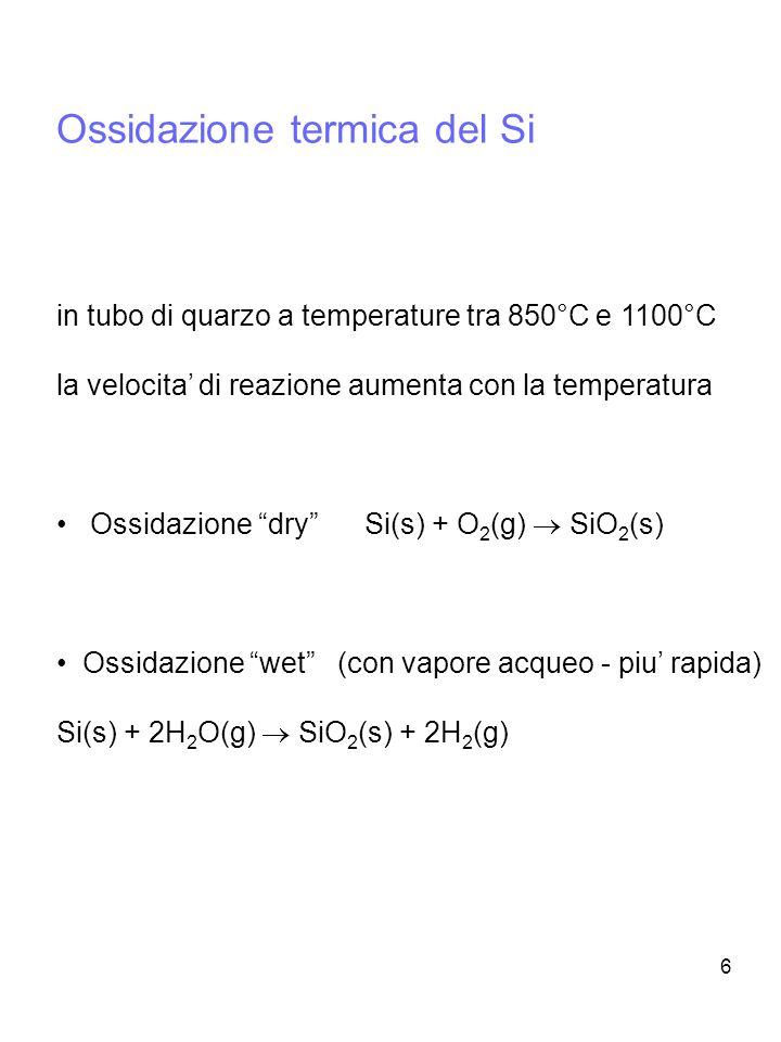 6 Ossidazione termica del Si in tubo di quarzo a temperature tra 850°C e 1100°C la velocita di reazione aumenta con la temperatura Ossidazione dry Si(