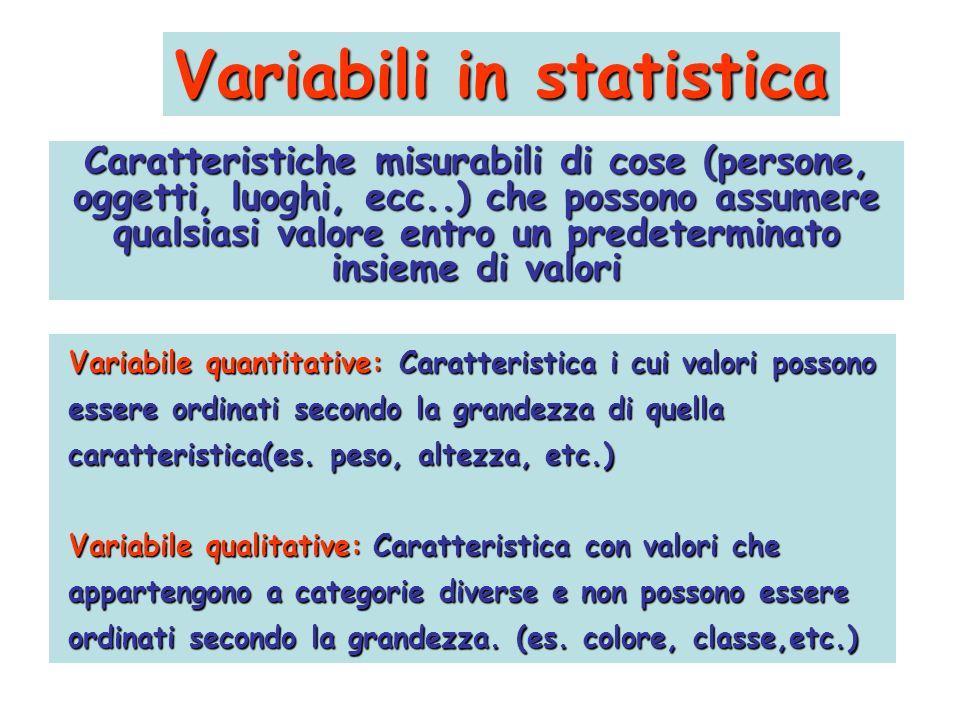 Variabili in statistica Caratteristiche misurabili di cose (persone, oggetti, luoghi, ecc..) che possono assumere qualsiasi valore entro un predetermi
