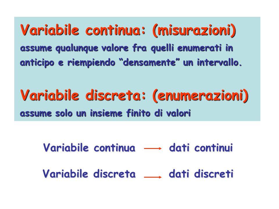 Variabile continua dati continui Variabile discreta dati discreti Variabile continua: (misurazioni) assume qualunque valore fra quelli enumerati in an