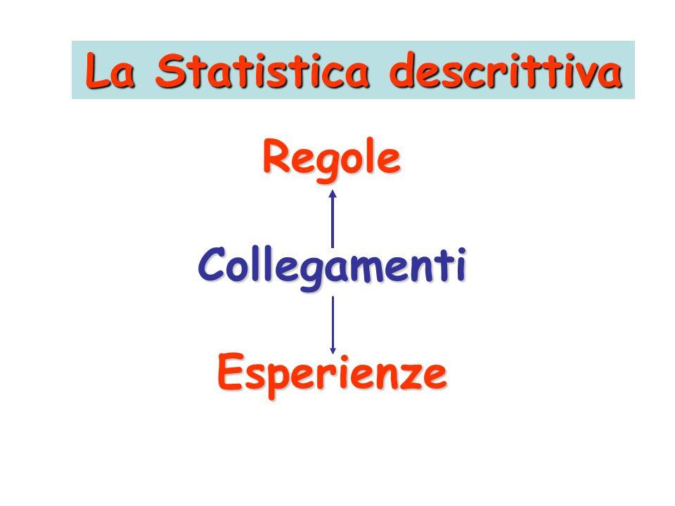 La Statistica descrittiva RegoleCollegamentiEsperienze