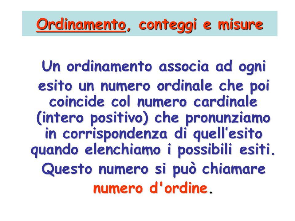 Un ordinamento associa ad ogni esito un numero ordinale che poi coincide col numero cardinale (intero positivo) che pronunziamo in corrispondenza di q