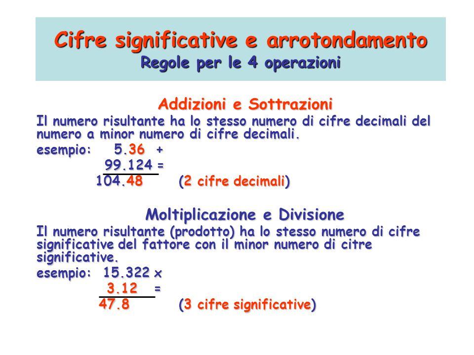 Addizioni e Sottrazioni Il numero risultante ha lo stesso numero di cifre decimali del numero a minor numero di cifre decimali. esempio: 5.36 + 99.124