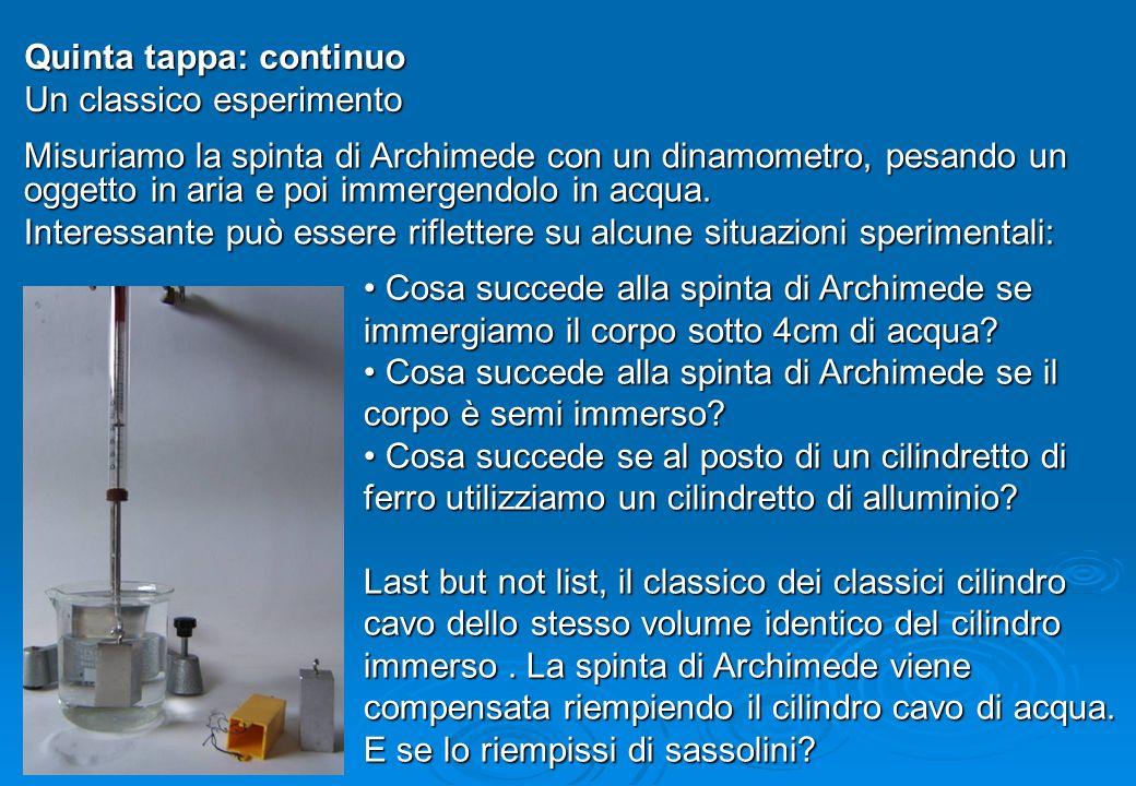 Quinta tappa: continuo Un classico esperimento Misuriamo la spinta di Archimede con un dinamometro, pesando un oggetto in aria e poi immergendolo in a