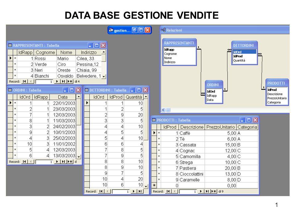 1 DATA BASE GESTIONE VENDITE
