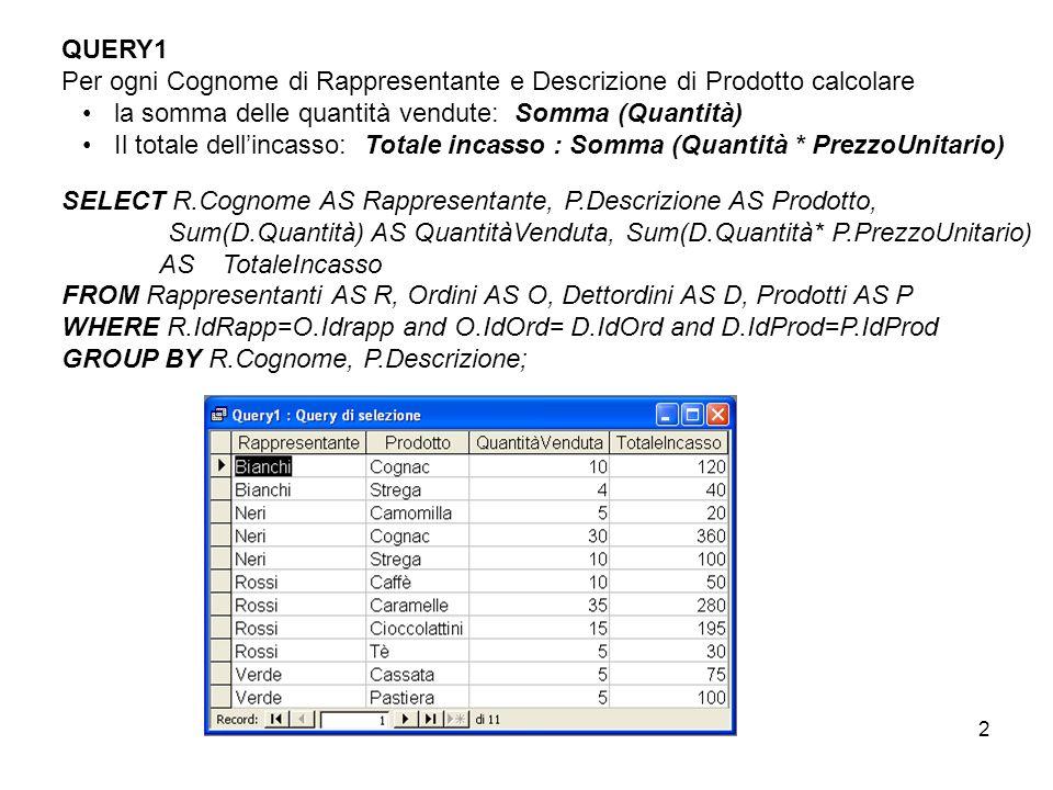 2 QUERY1 Per ogni Cognome di Rappresentante e Descrizione di Prodotto calcolare la somma delle quantità vendute: Somma (Quantità) Il totale dellincasso: Totale incasso : Somma (Quantità * PrezzoUnitario) SELECT R.Cognome AS Rappresentante, P.Descrizione AS Prodotto, Sum(D.Quantità) AS QuantitàVenduta, Sum(D.Quantità* P.PrezzoUnitario) AS TotaleIncasso FROM Rappresentanti AS R, Ordini AS O, Dettordini AS D, Prodotti AS P WHERE R.IdRapp=O.Idrapp and O.IdOrd= D.IdOrd and D.IdProd=P.IdProd GROUP BY R.Cognome, P.Descrizione;