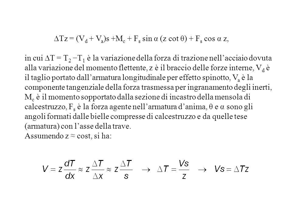 Tz = (V d + V a )s +M c + F s sin α (z cot θ) + F s cos α z, in cui T = T 2 T 1 è la variazione della forza di trazione nellacciaio dovuta alla variaz