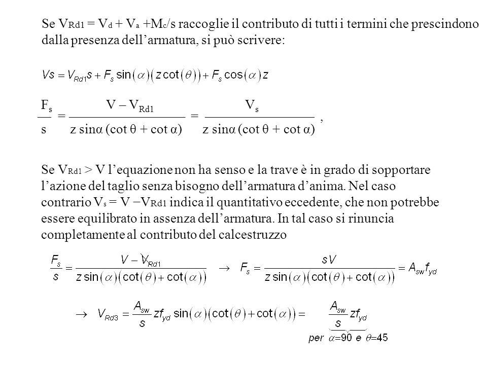 F s V – V Rd1 V s s z sinα (cot θ + cot α) z sinα (cot θ + cot α) Se V Rd1 > V lequazione non ha senso e la trave è in grado di sopportare lazione del