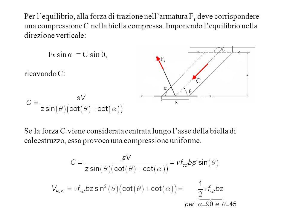 Per lequilibrio, alla forza di trazione nellarmatura F s deve corrispondere una compressione C nella biella compressa. Imponendo lequilibrio nella dir