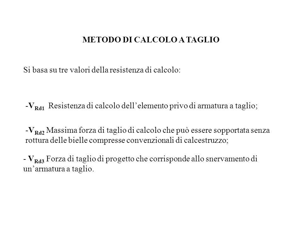 METODO DI CALCOLO A TAGLIO Si basa su tre valori della resistenza di calcolo: -V Rd1 Resistenza di calcolo dellelemento privo di armatura a taglio; -V