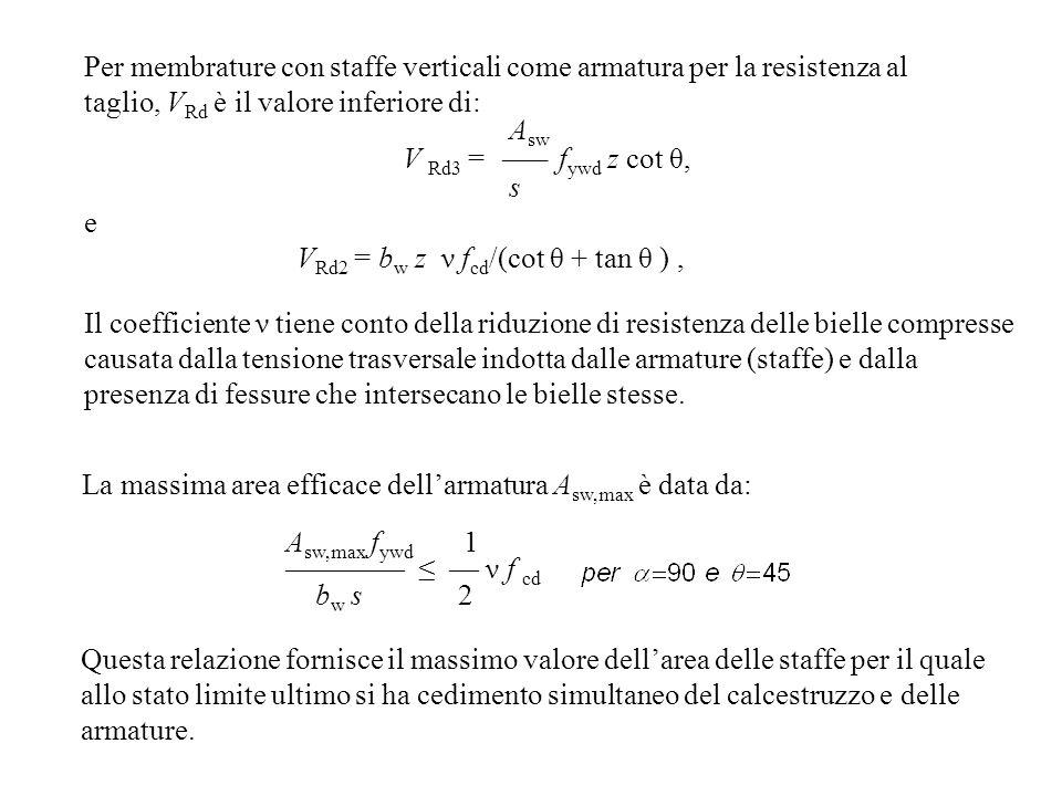 A sw,max f ywd 1 ν f cd b w s 2 Questa relazione fornisce il massimo valore dellarea delle staffe per il quale allo stato limite ultimo si ha cediment
