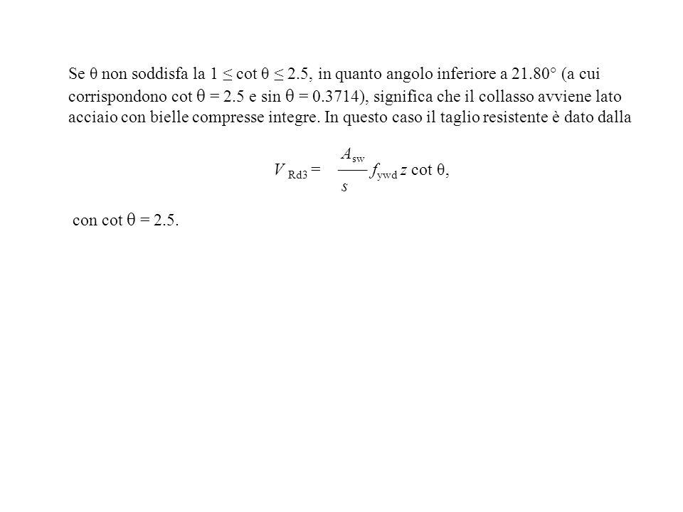 Se θ non soddisfa la 1 cot θ 2.5, in quanto angolo inferiore a 21.80° (a cui corrispondono cot θ = 2.5 e sin θ = 0.3714), significa che il collasso av