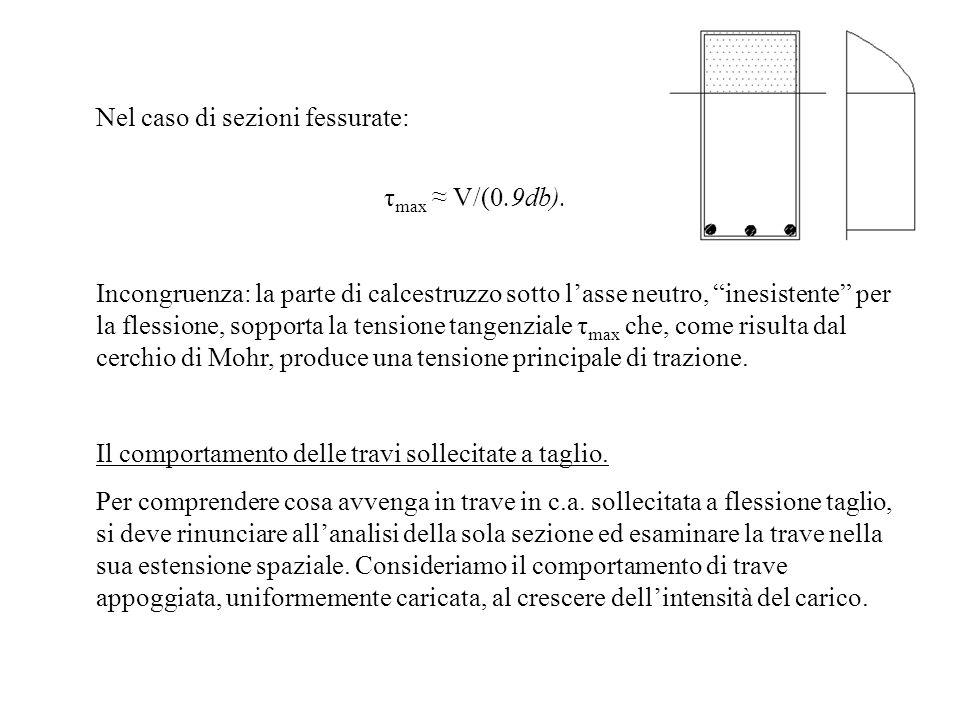 Nel caso di sezioni fessurate: τ max V/(0.9db). Incongruenza: la parte di calcestruzzo sotto lasse neutro, inesistente per la flessione, sopporta la t