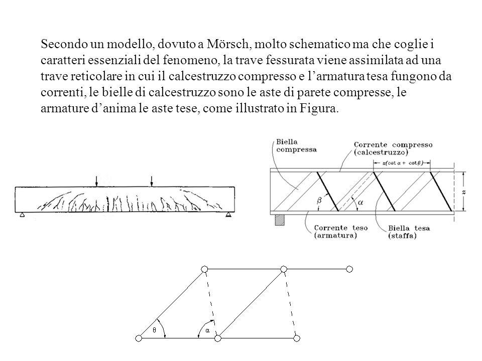 Secondo un modello, dovuto a Mörsch, molto schematico ma che coglie i caratteri essenziali del fenomeno, la trave fessurata viene assimilata ad una tr