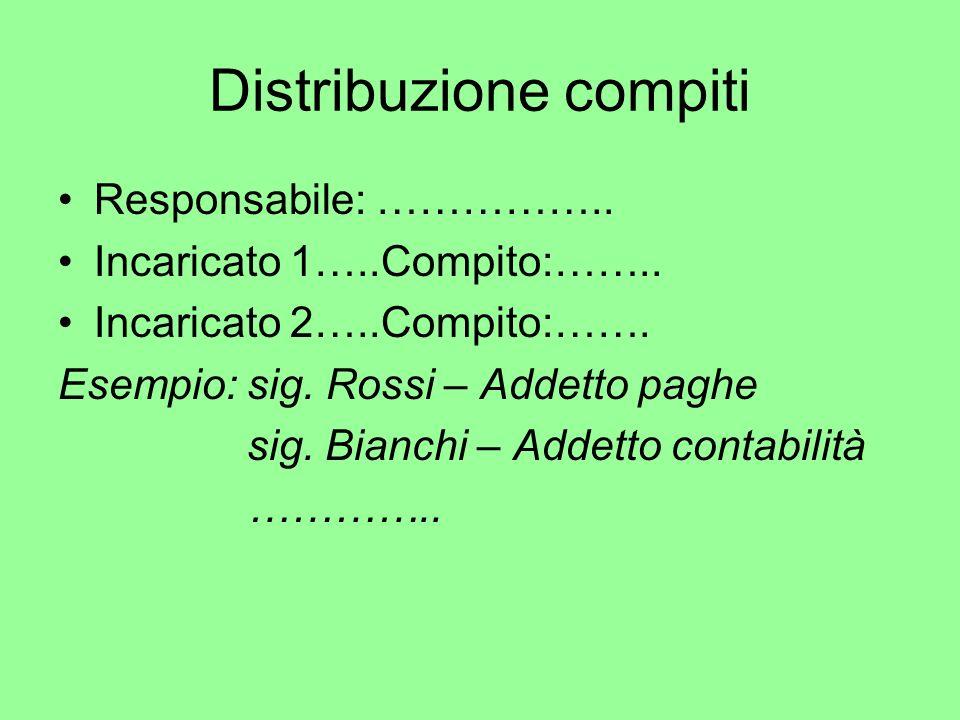 Distribuzione compiti Responsabile: …………….. Incaricato 1…..Compito:…….. Incaricato 2…..Compito:……. Esempio: sig. Rossi – Addetto paghe sig. Bianchi –