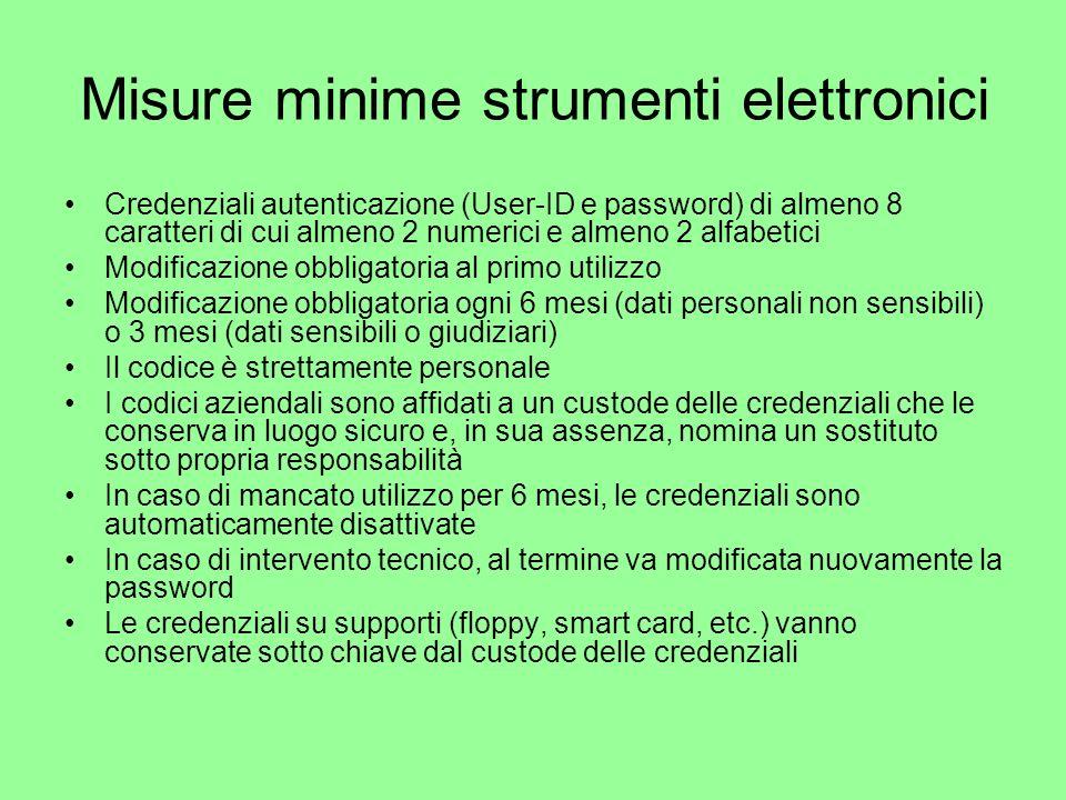 Misure minime strumenti elettronici Credenziali autenticazione (User-ID e password) di almeno 8 caratteri di cui almeno 2 numerici e almeno 2 alfabeti
