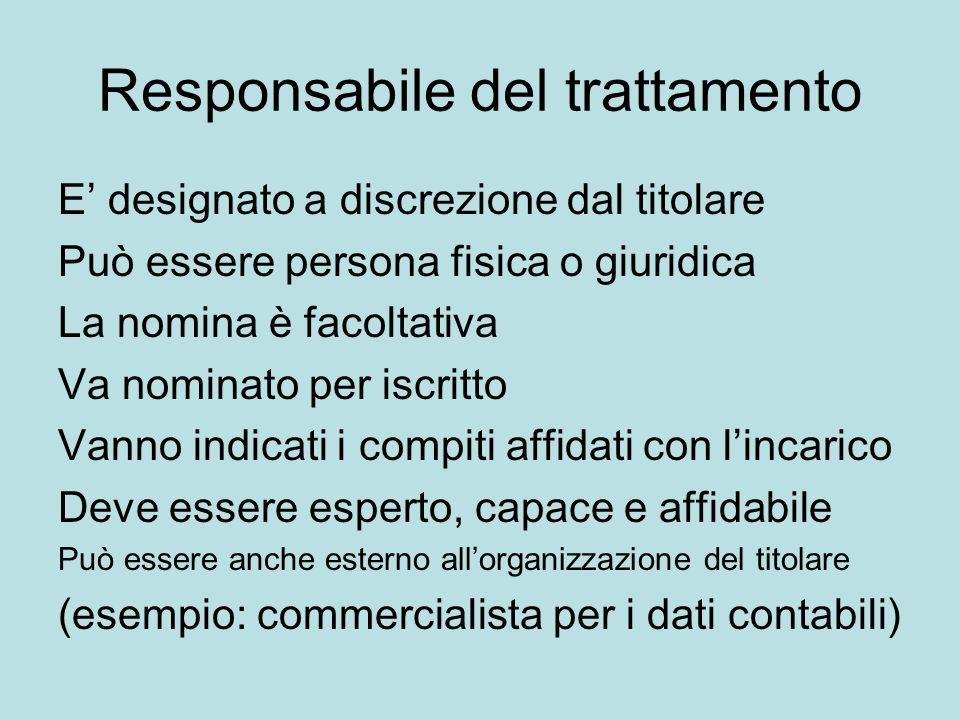 Responsabile del trattamento E designato a discrezione dal titolare Può essere persona fisica o giuridica La nomina è facoltativa Va nominato per iscr