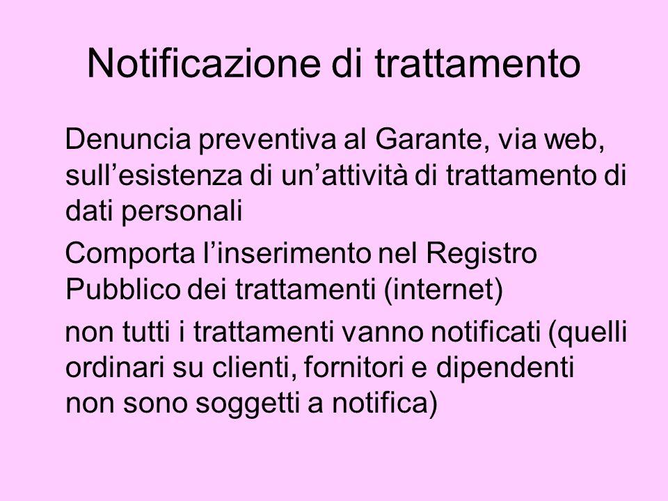 Notificazione di trattamento Denuncia preventiva al Garante, via web, sullesistenza di unattività di trattamento di dati personali Comporta linserimen