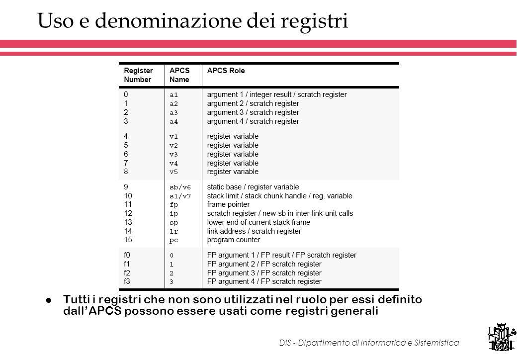 DIS - Dipartimento di Informatica e Sistemistica Uso e denominazione dei registri l Tutti i registri che non sono utilizzati nel ruolo per essi definito dallAPCS possono essere usati come registri generali