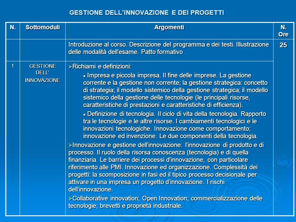 GESTIONE DELLINNOVAZIONE E DEI PROGETTI Presentazione del corso-Sommario N.SottomoduliArgomenti N.