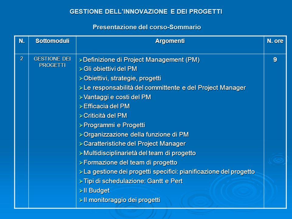 GESTIONE DELLINNOVAZIONE E DEI PROGETTI Presentazione del corso-Sommario N.SottomoduliArgomenti N. ore 2 GESTIONE DEI PROGETTI Definizione di Project