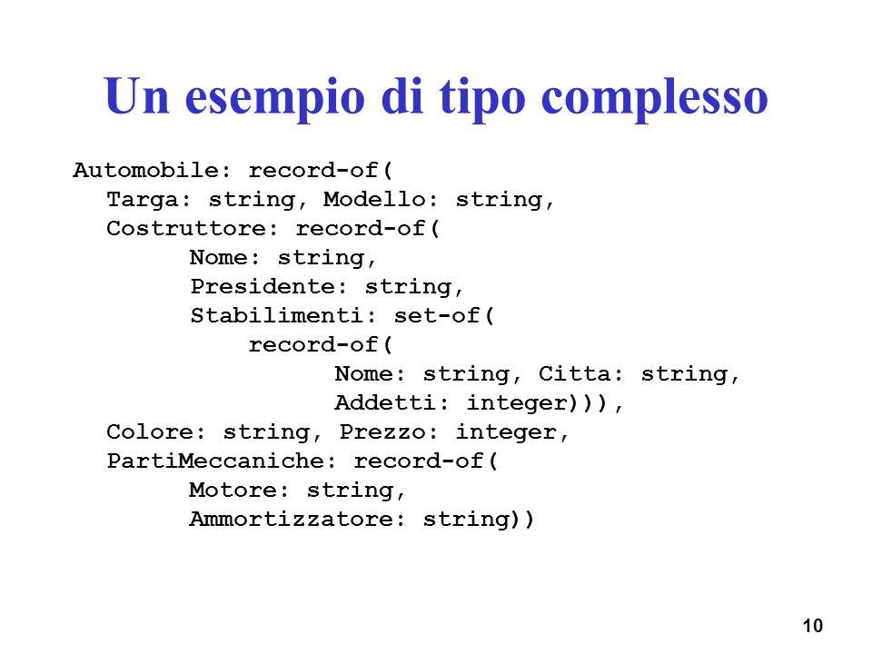 10 Un esempio di tipo complesso Automobile: record-of( Targa: string, Modello: string, Costruttore: record-of( Nome: string, Presidente: string, Stabi