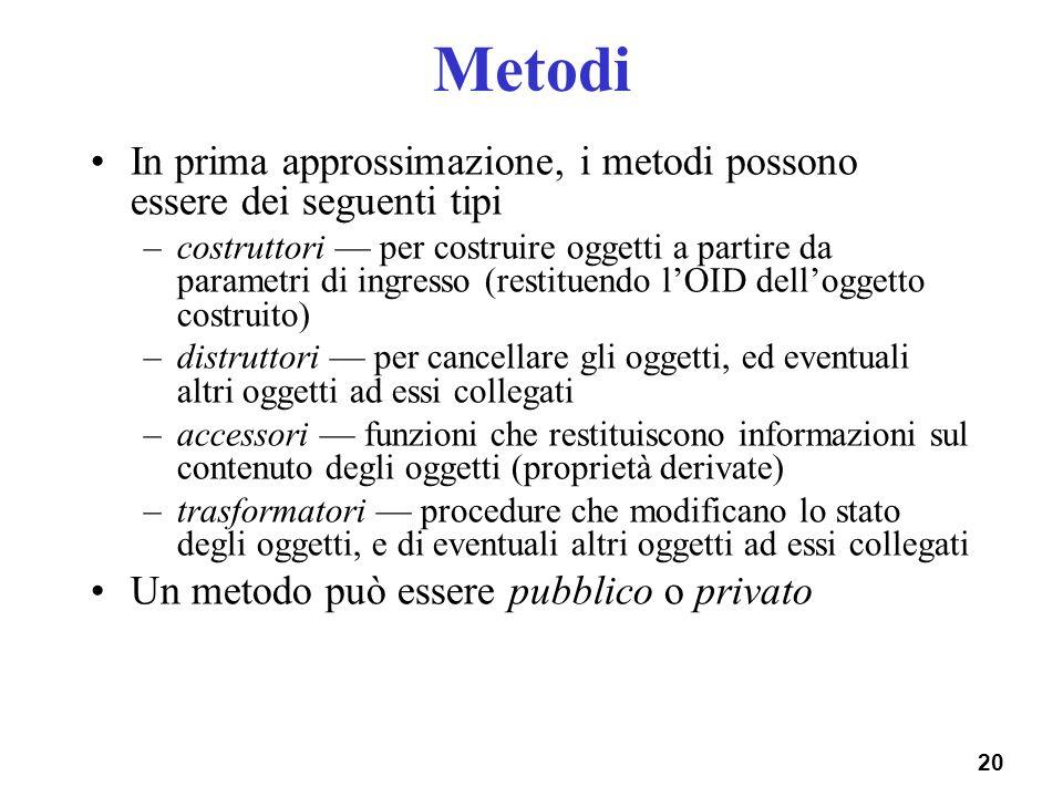 20 Metodi In prima approssimazione, i metodi possono essere dei seguenti tipi –costruttori per costruire oggetti a partire da parametri di ingresso (r